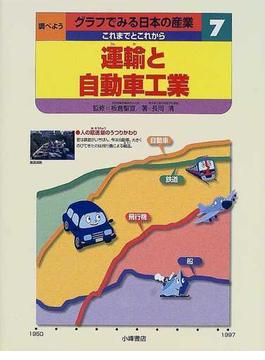 調べようグラフでみる日本の産業これまでとこれから 7 運輸と自動車工業