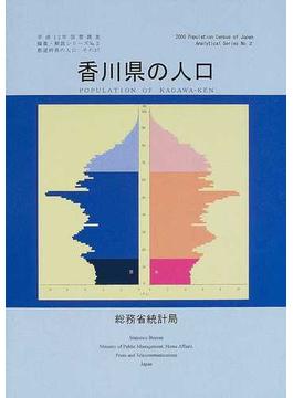 都道府県の人口 その37 香川県の人口