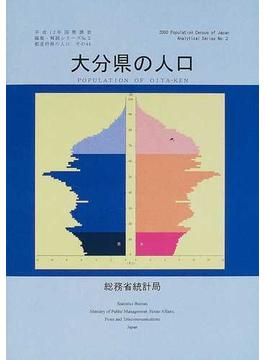 都道府県の人口 その44 大分県の人口