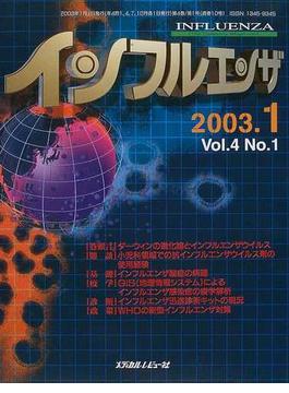 インフルエンザ Vol.4No.1(2003.1) 〈鼎談〉小児科領域での抗インフルエンザウイルス剤の使用経験
