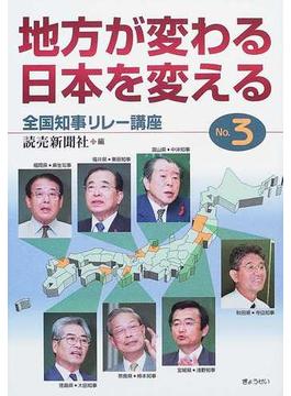 地方が変わる、日本を変える 全国知事リレー講座 No.3