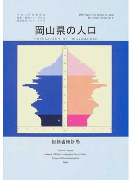 都道府県の人口 その33 岡山県の人口