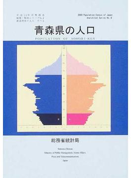 都道府県の人口 その2 青森県の人口
