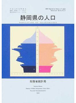 都道府県の人口 その22 静岡県の人口