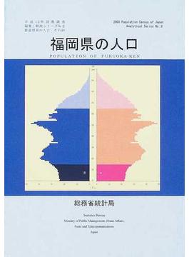 都道府県の人口 その40 福岡県の人口