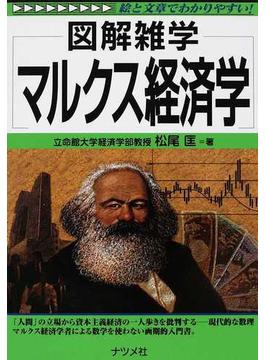 マルクス経済学