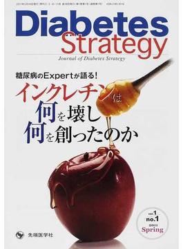 Diabetes Strategy Journal of Diabetes Strategy vol.1no.1(2011Spring) インクレチンは何を壊し何を創ったのか