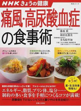 痛風・高尿酸血症の食事術