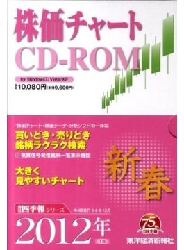 株価チャートCD−ROM2012年新春号