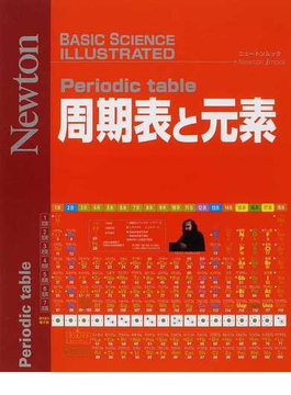 周期表と元素