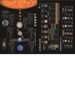 クリアファイル 太陽系惑星