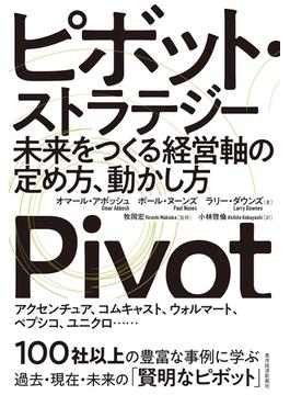 ピボット・ストラテジー