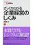 ざっくりわかる企業経営のしくみ(日経文庫)