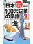 日本100大企業の系譜 図ですぐわかる! 2