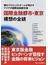 国際金融都市・東京構想の全貌 都のプロジェクトチームが明かすアジアの国際金融都市像