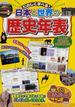 たのしく学べる!日本と世界の歴史年表