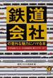 鉄道会社の意外な魅力にハマる本 大手私鉄から、ローカル鉄道会社、第三セクターまで(KAWADE夢文庫)