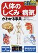 人体のしくみと病気がわかる事典