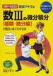 坂田アキラの数Ⅲの微分積分〈極限・微分編〉が面白いほどわかる本 パワーUP版