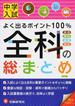 中学入試/全科の総まとめ よく出るポイント100% 改訂版
