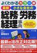 最新小さな会社の総務・労務・経理事典 よくわかるカラー版