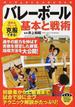 バレーボール基本と戦術(PERFECT LESSON BOOK)