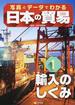 写真とデータでわかる日本の貿易 1 輸入のしくみ