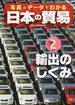 写真とデータでわかる日本の貿易 2 輸出のしくみ
