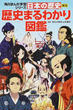 日本の歴史 別巻1 歴史まるわかり図鑑(角川まんが学習シリーズ)