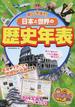 楽しく学ぼう!日本と世界の歴史年表