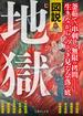 図説・地獄(文庫ぎんが堂)