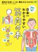 【期間限定価格】日本一わかりやすい 筋肉の本