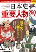 【期間限定価格】ビジュアル百科 日本史 重要人物 250人