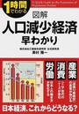 図解人口減少経済早わかり