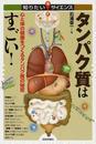 タンパク質はすごい! 心と体の健康をつくるタンパク質の秘密