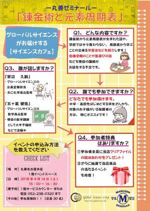 【アーカイヴ】 第149回 丸善ゼミナール 錬金術と元素周期表