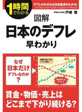 図解 日本のデフレ早わかり(中経出版)
