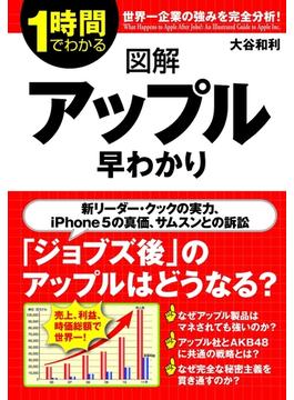 図解 アップル早わかり(中経出版)